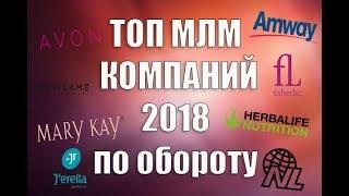 Топ-10 МЛМ компаний мира по окончанию 2018 года. Сетевой Маркетинг