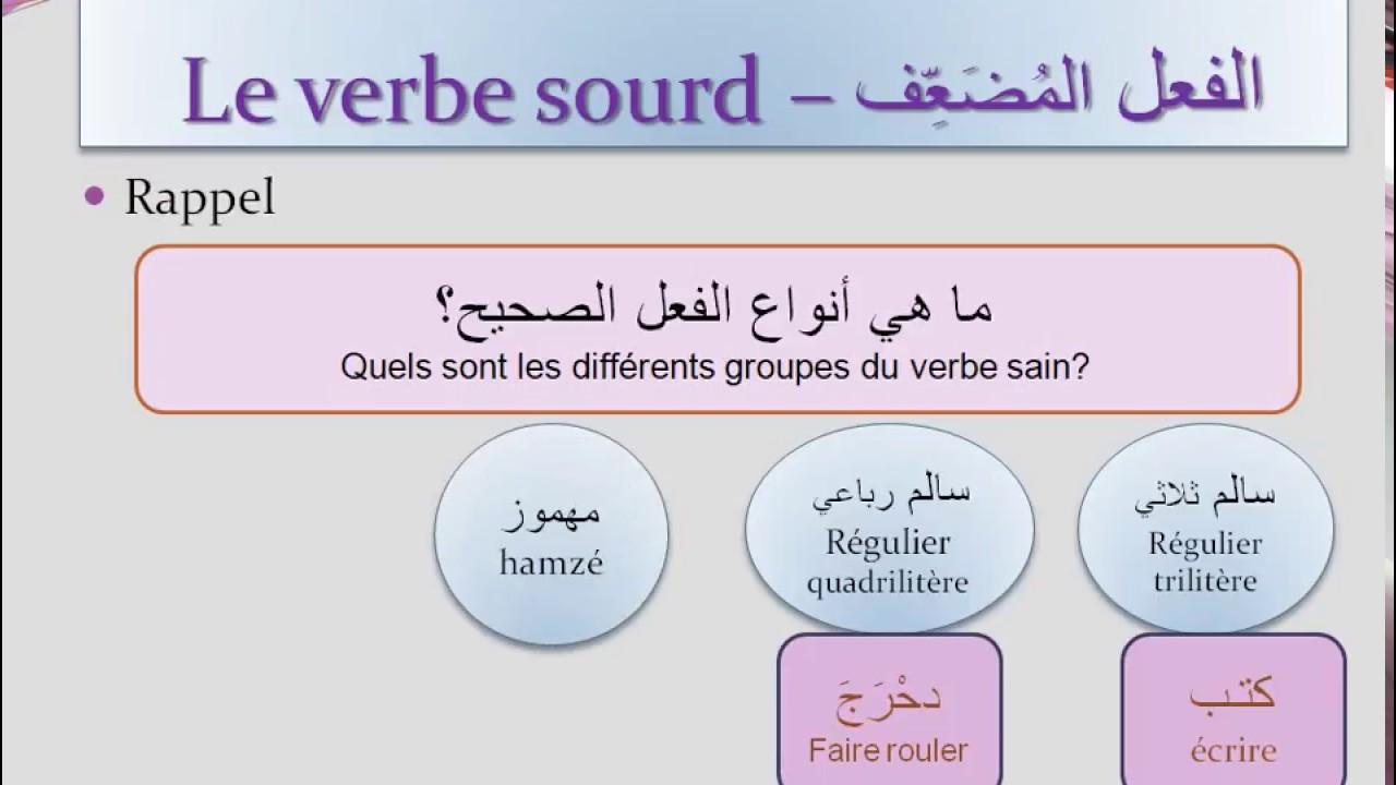 Cours De Conjugaison Arabe N 11 Les Verbes Irreguliers 1 Le Verbe Sourd الفعل المضعف Youtube
