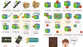 Prepositions of Place and Movement in English   Prepositions with Pictures for Kids