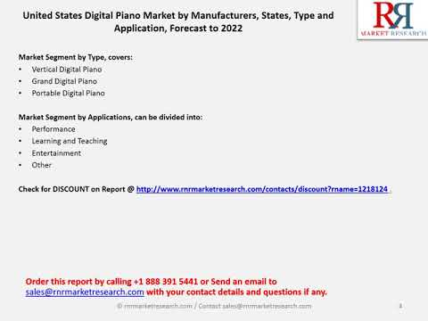 United States Digital Piano Industry Report for Niche Market 2022