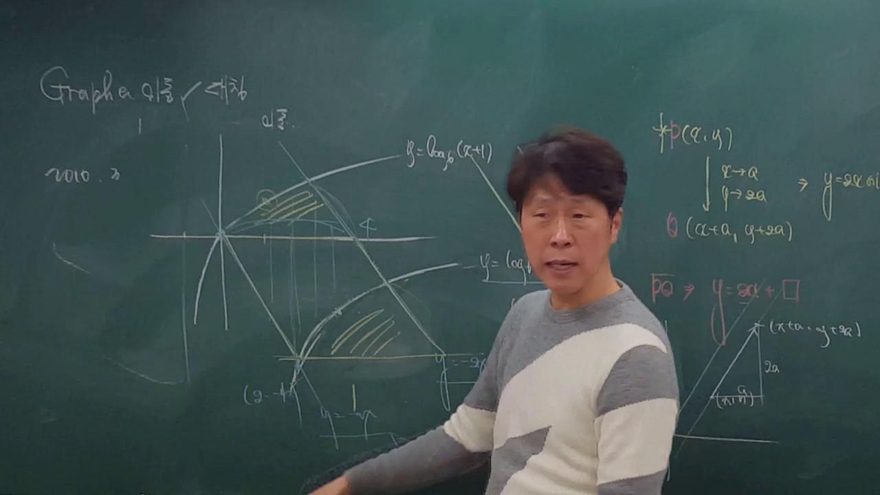 제1강 - 보충 지수로그함수 Graph 교점 유형 - YouTube