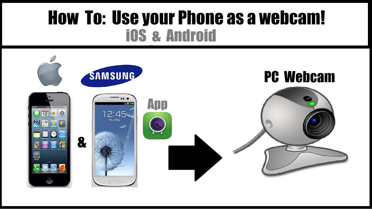 How to use your mobile phone or photo camera as a webcam