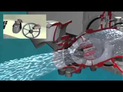 Cara Kerja Waterjet Pada Kapal Laut