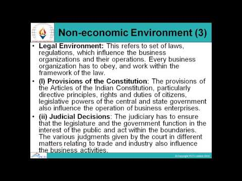 Indian Business Environment-Session-2