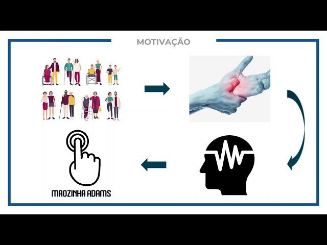 FICIENCIAS 2018 - Projeto Mãozinha Adams