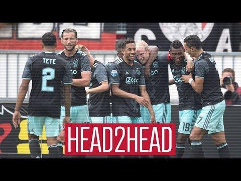Head2Head: Sparta Rotterdam - Ajax