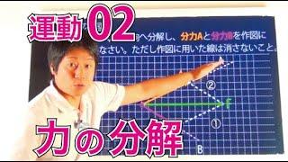 中学 理科(物理/運動02/力の分解/中3)