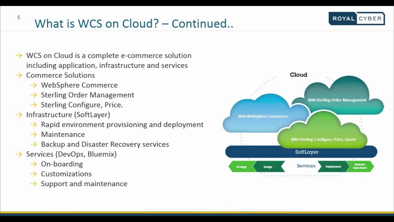 WebSphere Commerce – Moving to the Cloud!