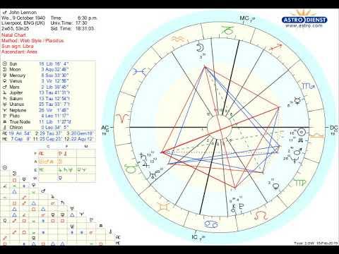 John Lennon Natal Chart: ASMR Astrology