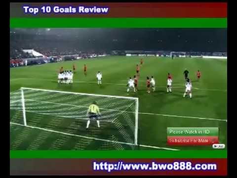 Lionel Messi Top 10 Best Goals