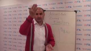 Gafar Imanverdiyev.....Swap Nedir ?