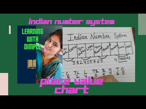 Indian Number System, Indian place value chart , what is Indian Numeral system??| English