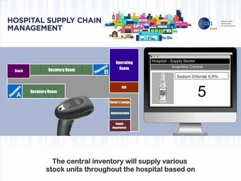 Hospital Supply Chain Management