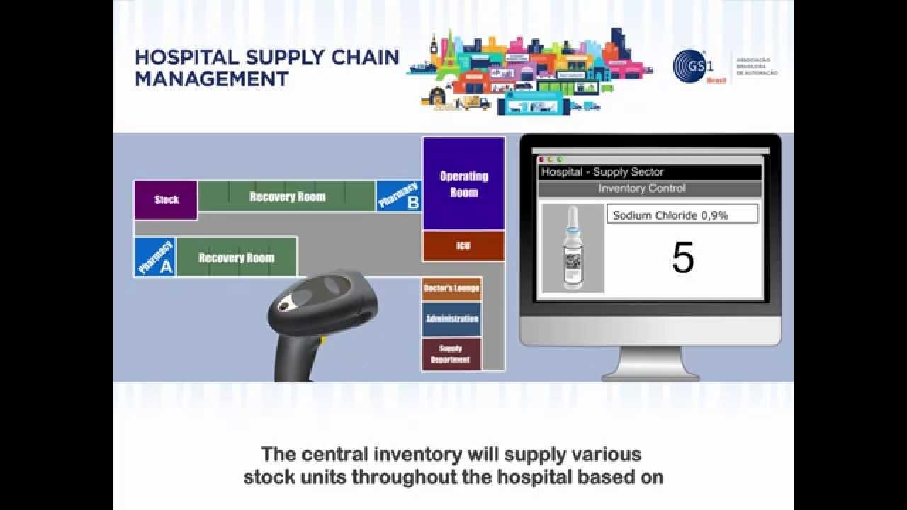 Hospital Supply Chain Management Gs1 Brasil Youtube