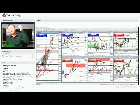 Forex Trading Strategy Webinar Video For Today: (LIVE Wednesday September 13, 2017)