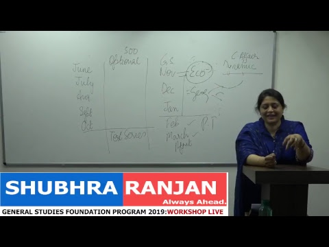 Workshop (Delhi) for GS PT cum Mains Foundation course (for CSE 2019) - Day 2 (20th May) - Live