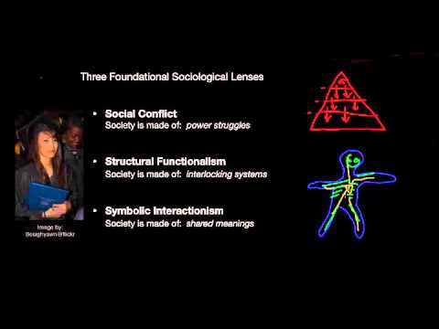 1 Three Founding Sociological Theories Youtube