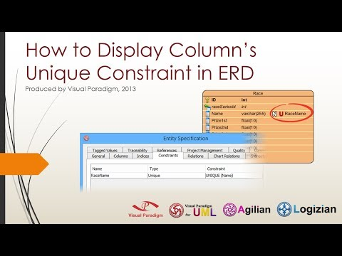 How to Display Column's Unique Constraint in ERD