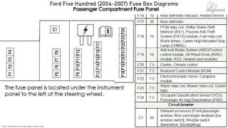Ford Five Hundred 2004 2007 Fuse Box Diagrams Youtube