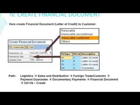 SD Letter of Credit