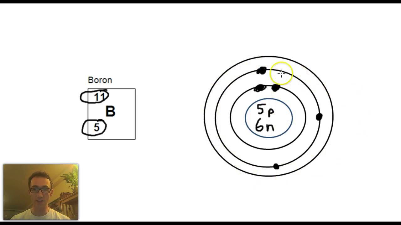 how to draw bohr rutherford diagrams [ 1280 x 720 Pixel ]