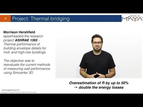 Building thermal comfort and energy efficiency optimization using 3D Simulation