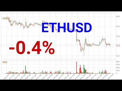 Price down with 0.4% 📉 for Ethereum. Will there be move up or down for ETHUSD? | 25.Dec.2019