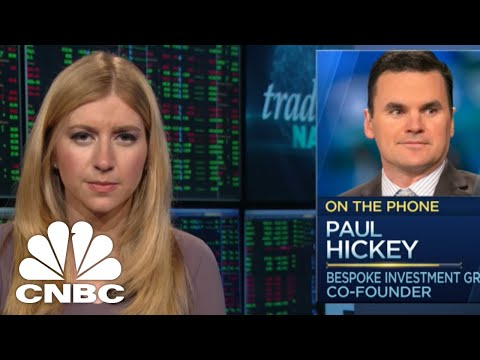 An Unusual Pattern Suggests Another Oil Price Jump Is Ahead | Trading Nation | CNBC