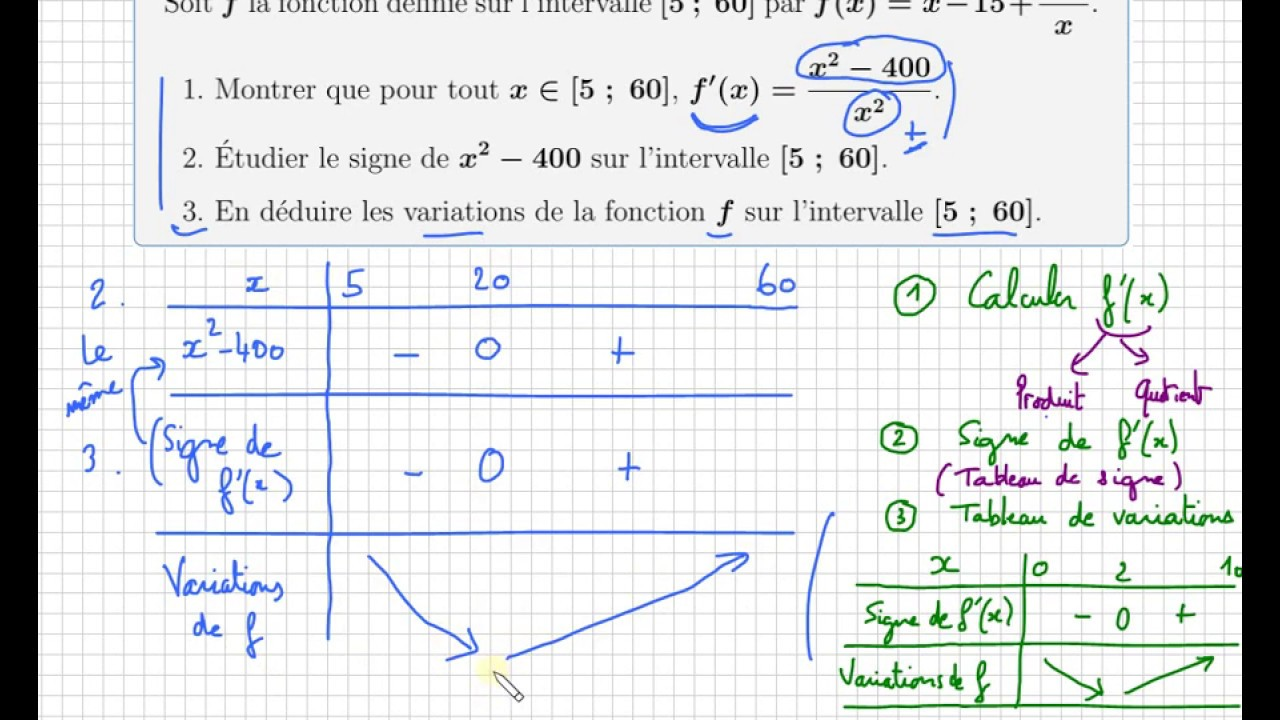 fonction + dérivation avec 1/x + tableau de variations - f'(x) - Première spé maths Terminale ...