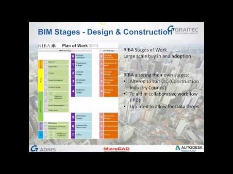 How BIM Can Help You As A Contractor