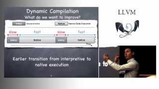 Reducing dynamic compilation latency - concurrent and parallel dynamic compilation