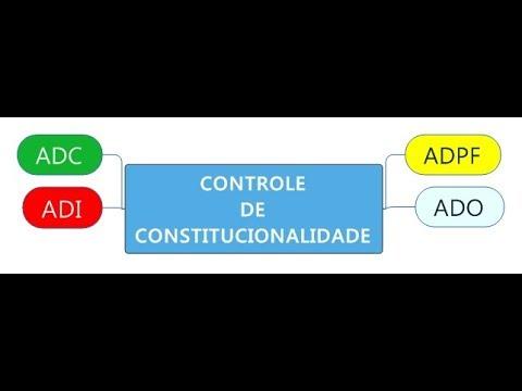 CONTROLE DE CONSTITUCIONALIDADE CONSOLIDADO, ADI, ADC, ADPF, ADO, MI