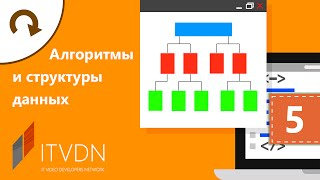 Видео курс Алгоритмы и структуры данных. Урок 5. Бинарное дерево поиска. АВЛ-дерево.
