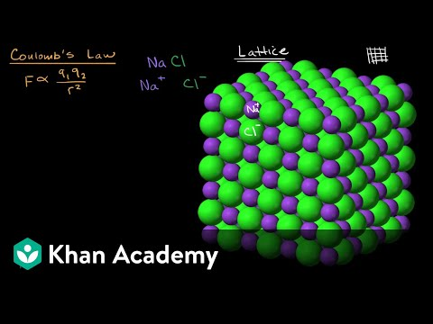 Lattice Energy | Molecular And Ionic Compound Structure And Properties | AP Chemistry | Khan Academy