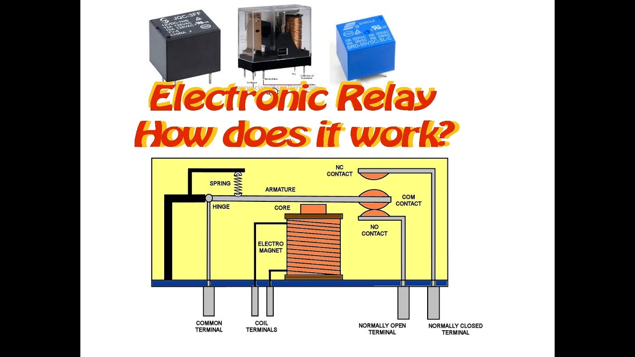 How Do Electronic Relays Work Best Electrical Circuit Wiring Diagram Solid State Relay Youtube Component Does It
