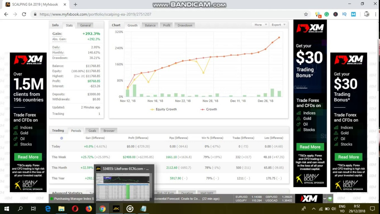 Forex robot professional 2019