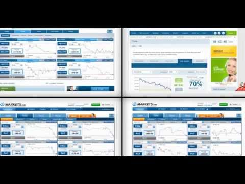 Best forex binary options