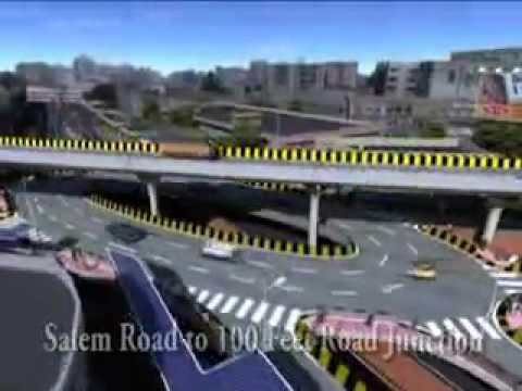 Future Coimbatore at 2020 100 feet road