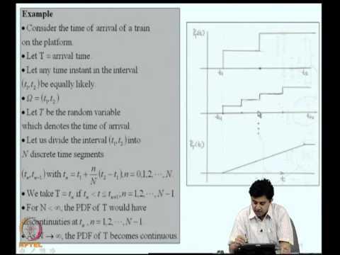 Mod-01 Lec-02 Scalar random variables-1