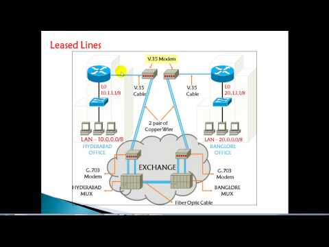 CCNA Routing & Switching: WAN Connectivity