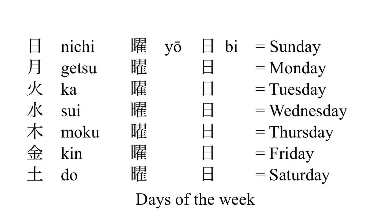 Japanese Kanji Weekdays Youtube