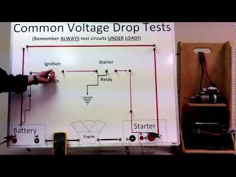 Voltage Drop Test - Made Easy
