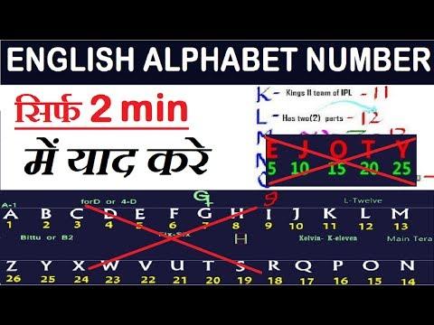 English Alphabet Number याद करें सिर्फ 2min में || No Trick No  रट्टेबाजी