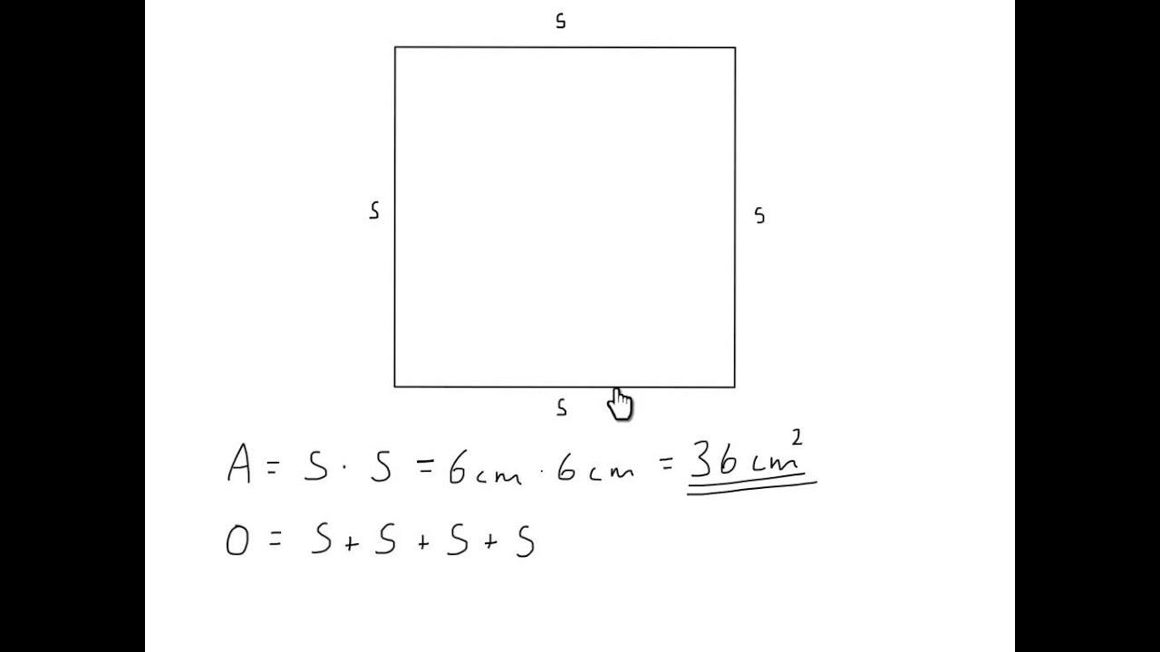 Areal og omkrets av et kvadrat