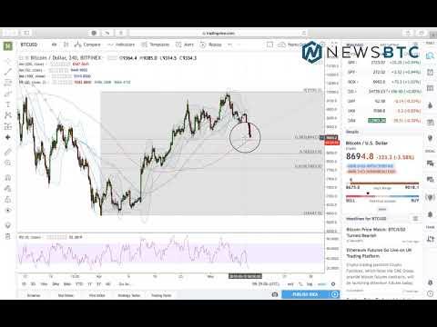 Bitcoin Intraday Analysis May 11, 2018: Potential Upside Correction Awaited