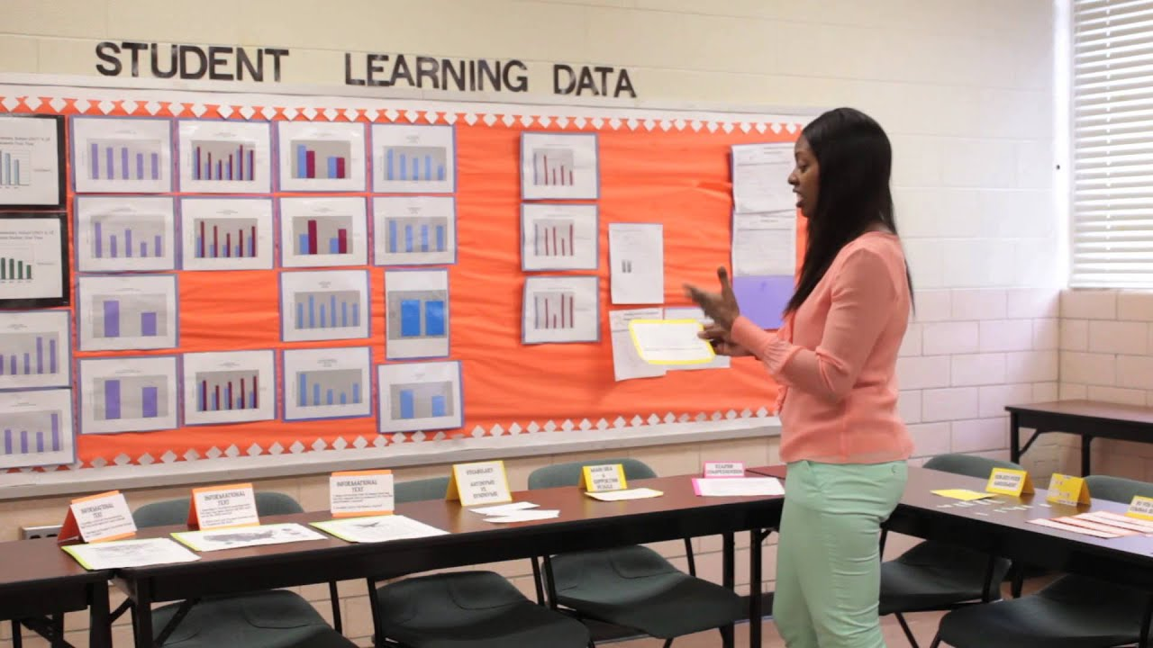 Reading Centers For Middle Schools Reading Lessons