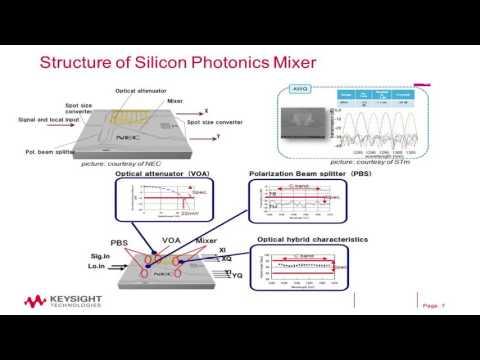 (4) Silicon Photonics 矽光子科技之大未來_JackyY