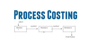 Process Costing (Introduction)