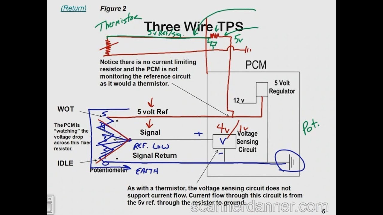 thermistor potentiometer comparison and the 5v reference circuit [ 1280 x 720 Pixel ]