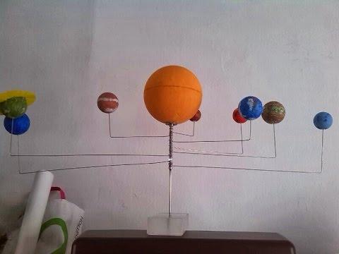 Como hacer un planetario o sistema solar fácil para el colegio.